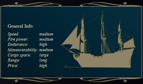 Ост-Индское судно