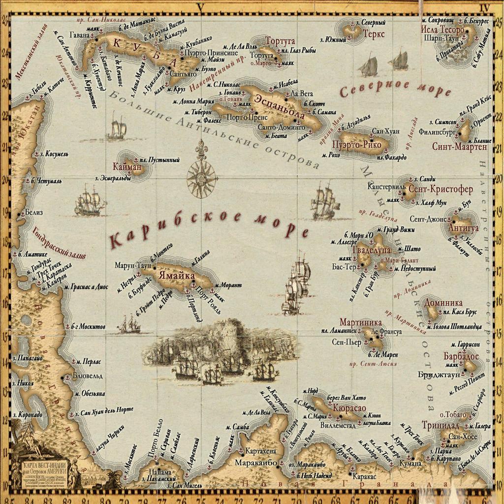 игры с 18 века